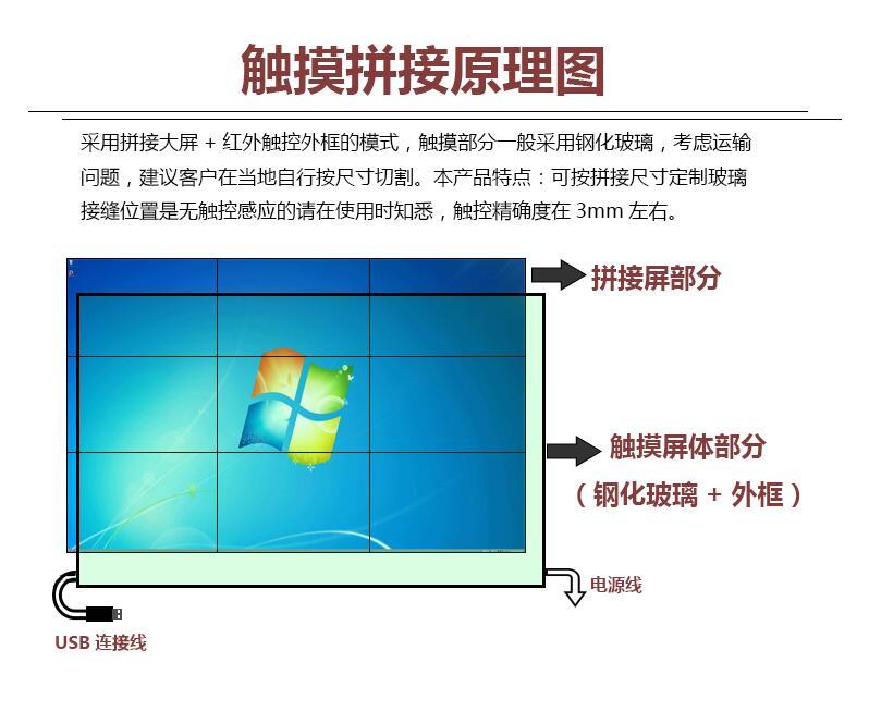 请问安装55寸触摸液晶拼接屏需要注意哪几点呢?